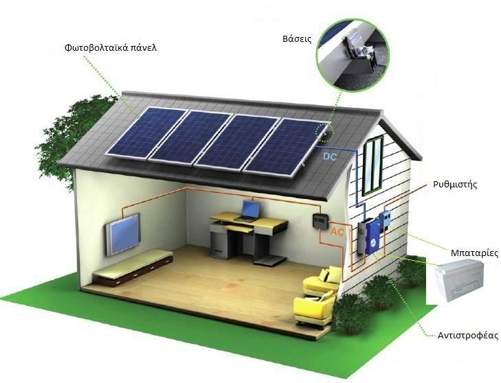 Αυτόνομο φωτοβολταϊκό σύστημα με πάνελ και μπαταρίες